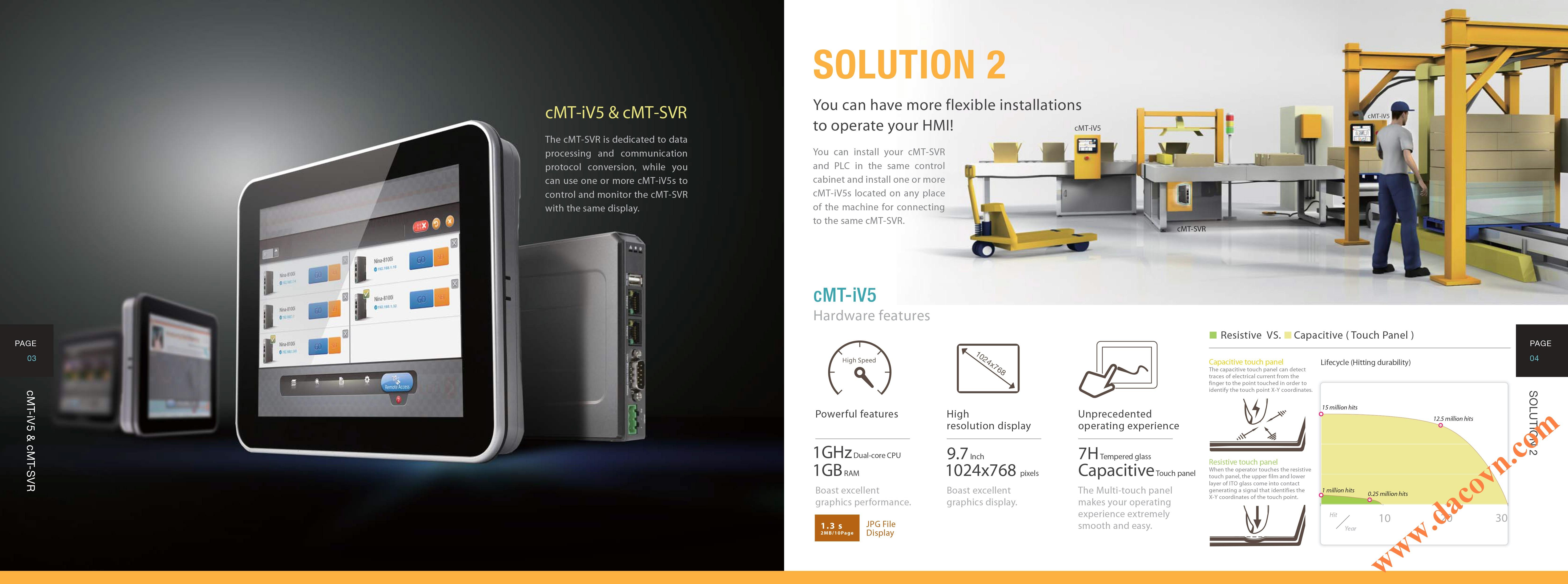 Giải pháp cMT-SVR cMT-iV5 Weintek