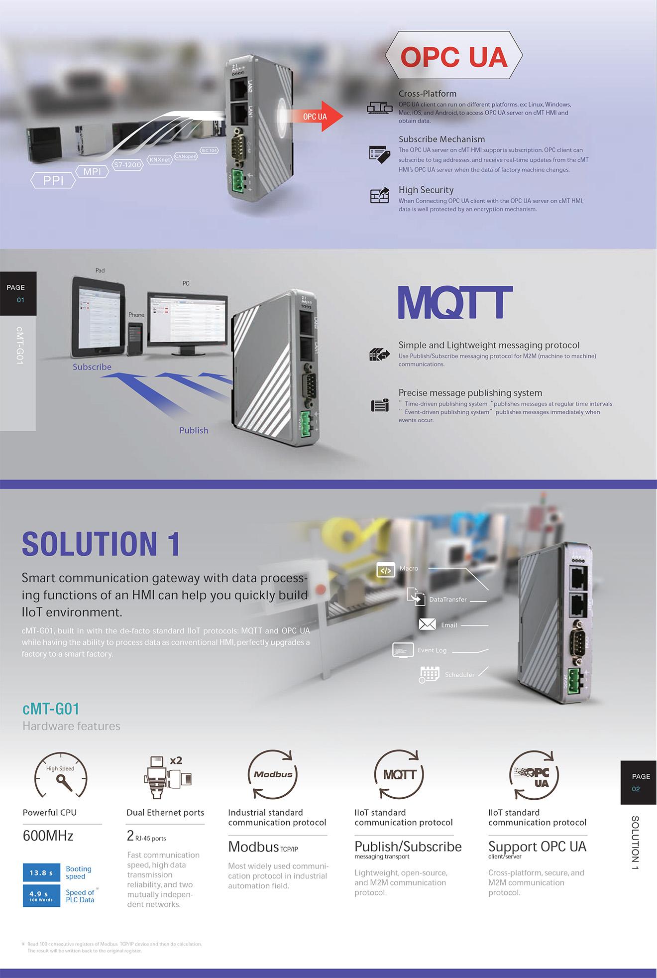 Solution 1_cMT-IIoT Dong Vai Tro Gateway Chuyen Doi Truyen Thong Du Lieu